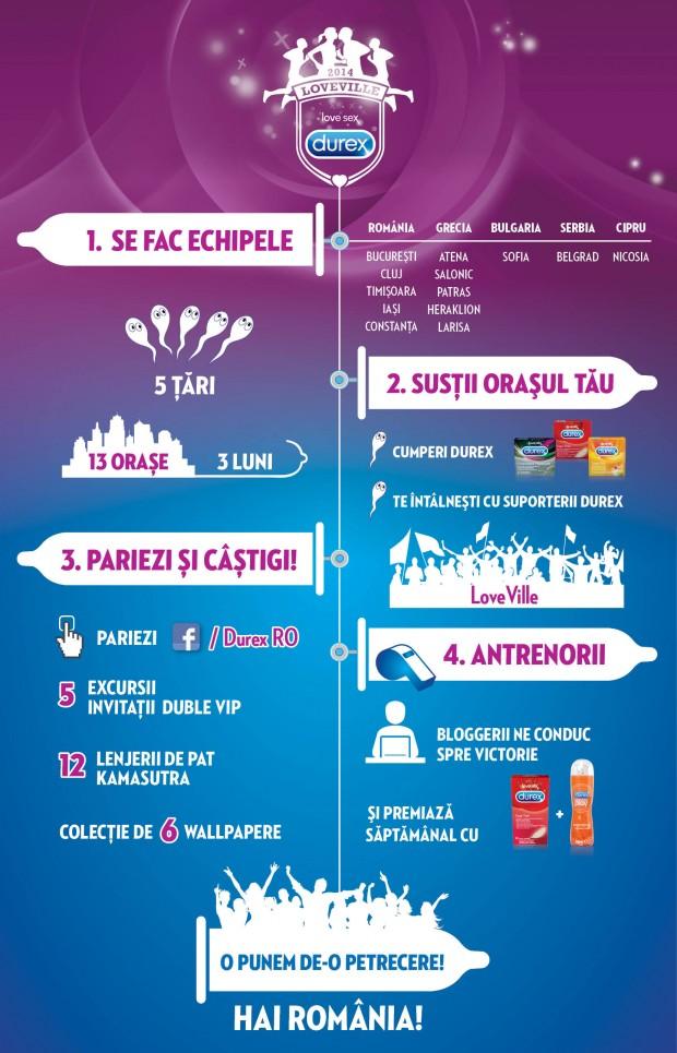 Infografic-LoveVille-Durex-620x965